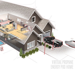 Take a Virtual Propane Home Tour